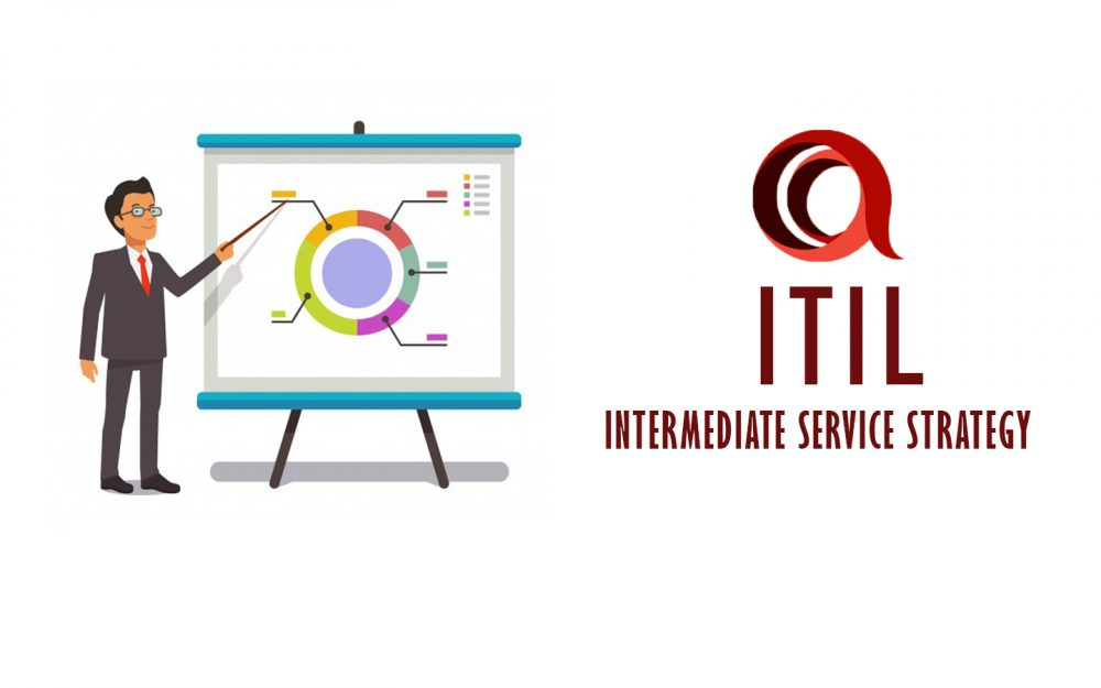 Itil Intermediate Service Strategy Training And Certification